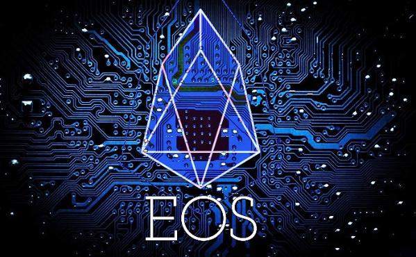 EOS toekomst prognose