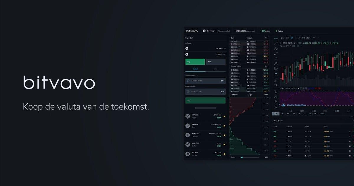 Bitvavo exchange handelsplatform