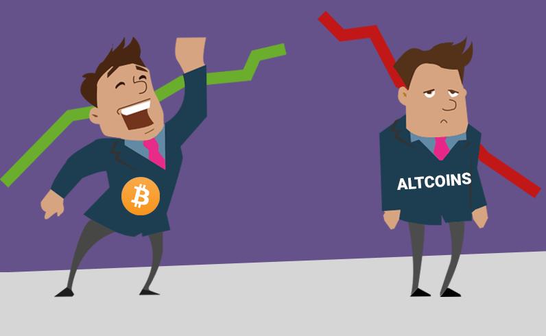 Bitcoin market cap versus altcoin CAP