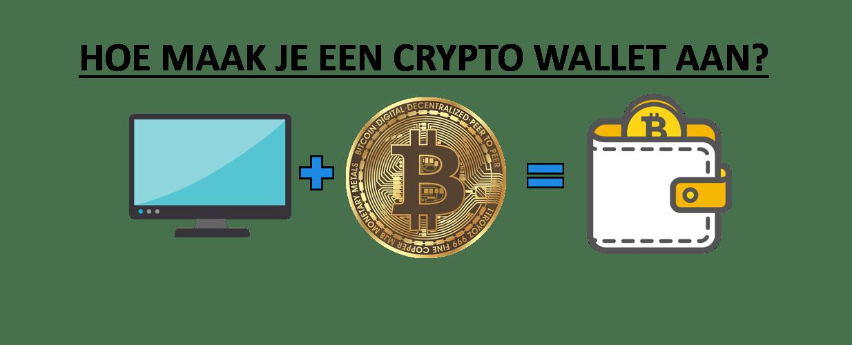 cryptowallet aanmaken