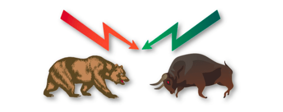 Bears and bulls in candlesticks grafieken herkennen