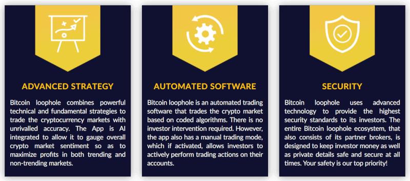 Bitcoin Loophole informatie